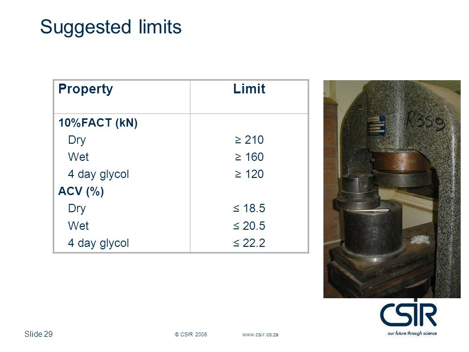 Slide 29 © CSIR 2006 www.csir.co.za Suggested limits PropertyLimit 10%FACT (kN) Dry Wet 4 day glycol ACV (%) Dry Wet 4 day glycol ≥ 210 ≥ 160 ≥ 120 ≤ 18.5 ≤ 20.5 ≤ 22.2