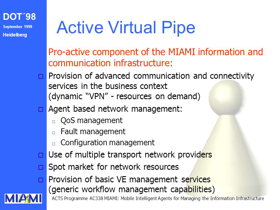 DOT´98 September 1998 Heidelberg ACTS Programme AC338 MIAMI: Mobile Intelligent Agents for Managing the Information Infrastructure Active Virtual Pipe