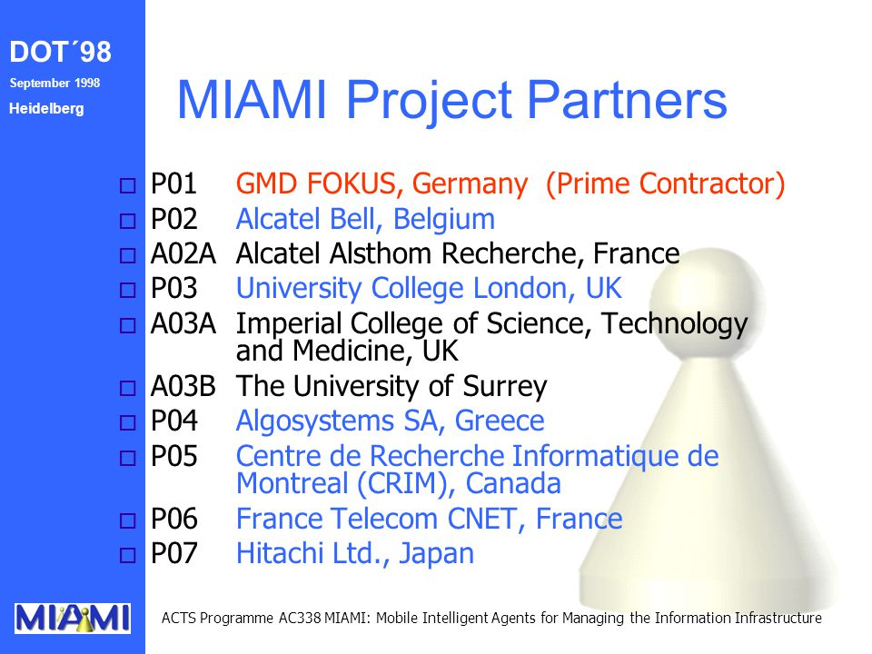 DOT´98 September 1998 Heidelberg ACTS Programme AC338 MIAMI: Mobile Intelligent Agents for Managing the Information Infrastructure MIAMI Project Partn