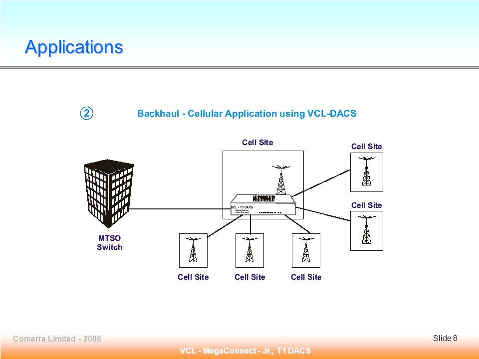 Slide 9 Comarra Limited - 2006Slide 9 VCL - MegaConnect - Jr., T1 DACS To monitor an T1 link in a single direction, you will need to connect ONE high impedence T1, RX pair of the DACS, as it is only the Rx (RECEIVE) pair that is capable of listening.