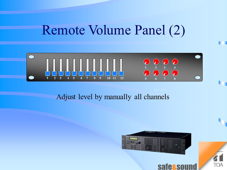 Adjust level by manually only selected channels 1 234 1 2 Remote Volume Panel (1)