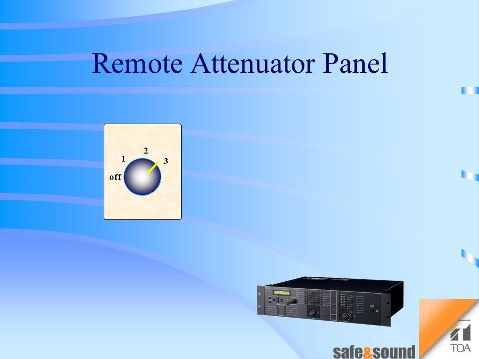 MIN MAX Remote Volume Panel (4)
