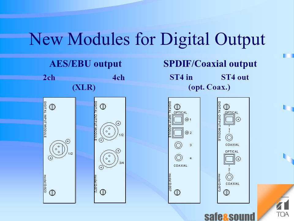 AES/EBU inputSPDIF/Coaxial input 2ch (XLR) ST 4 (opt. Coax.) New Modules for Digital Input