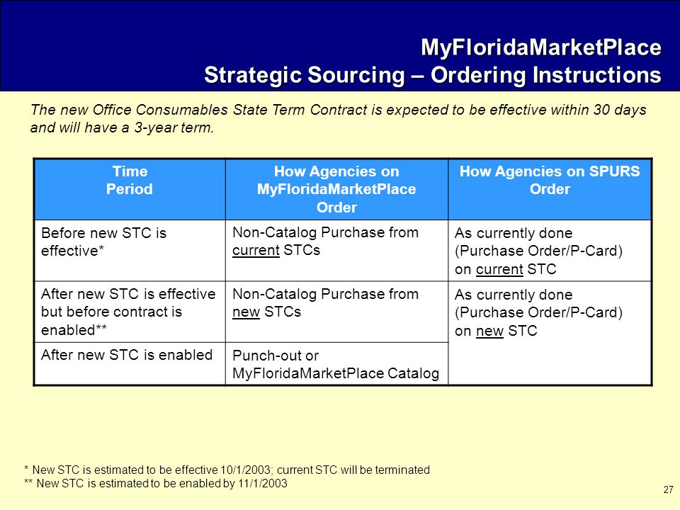 27 Time Period How Agencies on MyFloridaMarketPlace Order How Agencies on SPURS Order Before new STC is effective* Non-Catalog Purchase from current STCs As currently done (Purchase Order/P-Card) on current STC After new STC is effective but before contract is enabled** Non-Catalog Purchase from new STCs As currently done (Purchase Order/P-Card) on new STC After new STC is enabledPunch-out or MyFloridaMarketPlace Catalog MyFloridaMarketPlace Strategic Sourcing – Ordering Instructions The new Office Consumables State Term Contract is expected to be effective within 30 days and will have a 3-year term.