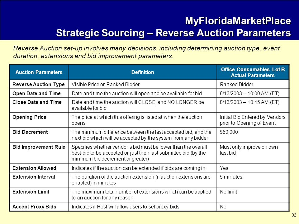 32 Auction ParametersDefinition Office Consumables Lot B Actual Parameters Reverse Auction TypeVisible Price or Ranked BidderRanked Bidder Open Date and TimeDate and time the auction will open and be available for bid8/13/2003 – 10:00 AM (ET) Close Date and TimeDate and time the auction will CLOSE, and NO LONGER be available for bid 8/13/2003 – 10:45 AM (ET) Opening PriceThe price at which this offering is listed at when the auction opens Initial Bid Entered by Vendors prior to Opening of Event Bid DecrementThe minimum difference between the last accepted bid, and the next bid which will be accepted by the system from any bidder $50,000 Bid Improvement RuleSpecifies whether vendor's bid must be lower than the overall best bid to be accepted or just their last submitted bid (by the minimum bid decrement or greater) Must only improve on own last bid Extension AllowedIndicates if the auction can be extended if bids are coming inYes Extension IntervalThe duration of the auction extension (if auction extensions are enabled) in minutes 5 minutes Extension LimitThe maximum total number of extensions which can be applied to an auction for any reason No limit Accept Proxy BidsIndicates if Host will allow users to set proxy bidsNo MyFloridaMarketPlace Strategic Sourcing – Reverse Auction Parameters Reverse Auction set-up involves many decisions, including determining auction type, event duration, extensions and bid improvement parameters.