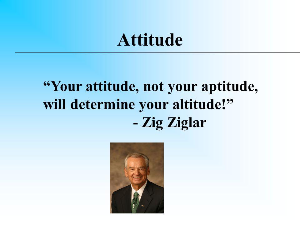 Attitude Your attitude sets the standard for the organization Sam Walton Enthusiasm