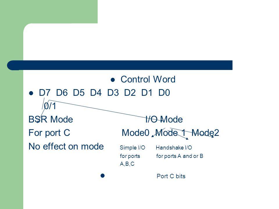 Control Word D7 D6 D5 D4 D3 D2 D1 D0 0/1 BSR Mode I/O Mode For port C Mode0 Mode 1 Mode2 No effect on mode Simple I/O Handshake I/O for ports for port
