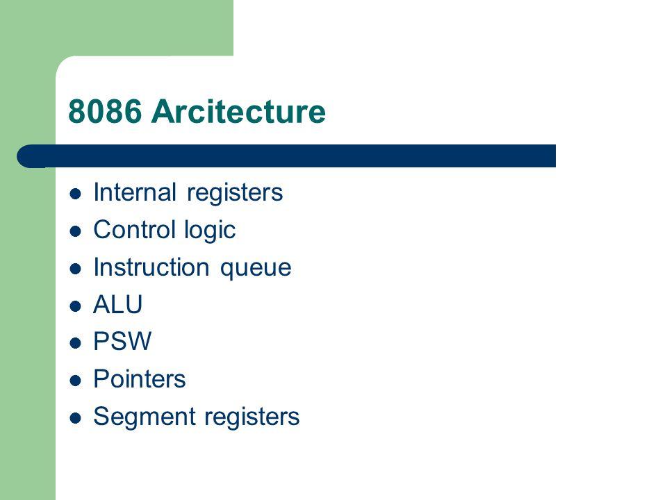 8086 Arcitecture Internal registers Control logic Instruction queue ALU PSW Pointers Segment registers
