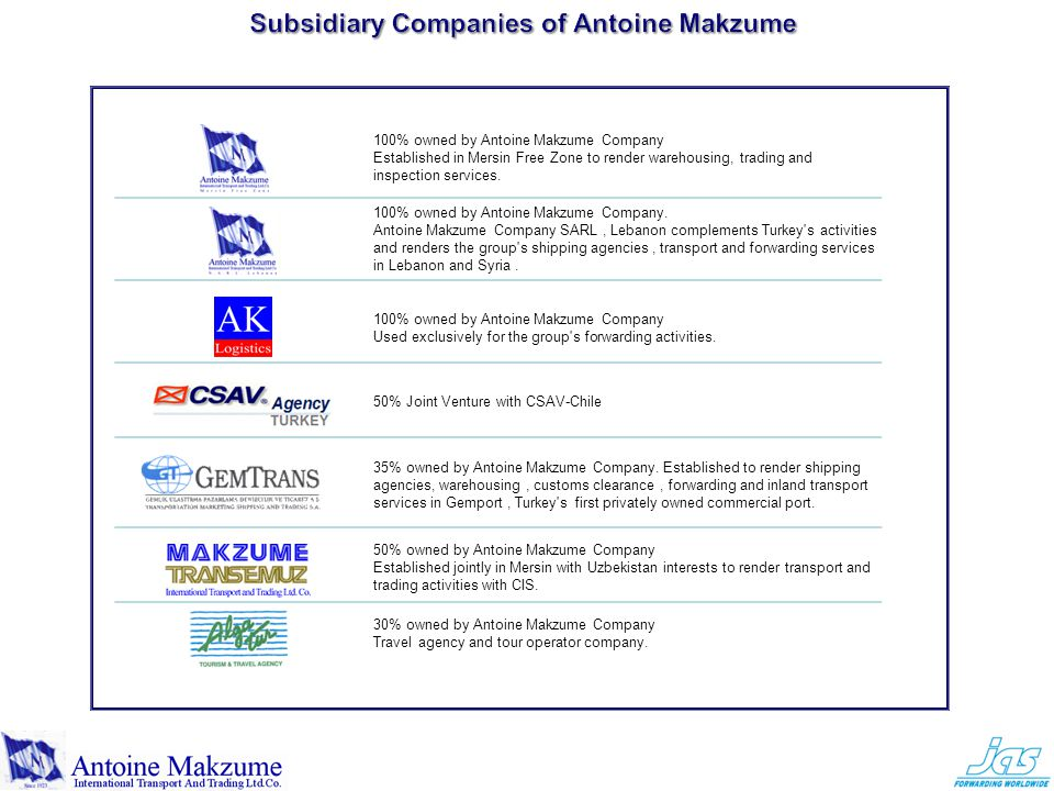 100% owned by Antoine Makzume Company. Antoine Makzume Company SARL, Lebanon complements Turkey's activities and renders the group's shipping agencies