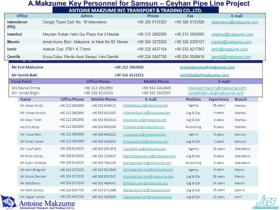 ANTOINE MAKZUME INT. TRANSPORT & TRADING CO.,LTD. Managing PartnersOffice PhoneE-mail Mr Erol Makzume+90 212 2902950erolmakzume@makzume.com Mr Semih B