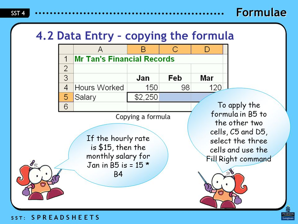Formulae S S T : S P R E A D S H E E T S SST Data Entry – copying the formula To apply the formula in B5 to the other two cells, C5 and D5, select the three cells and use the Fill Right command If the hourly rate is $15, then the monthly salary for Jan in B5 is = 15 * B4