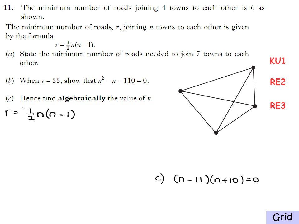 Grid KU1 RE2 RE3