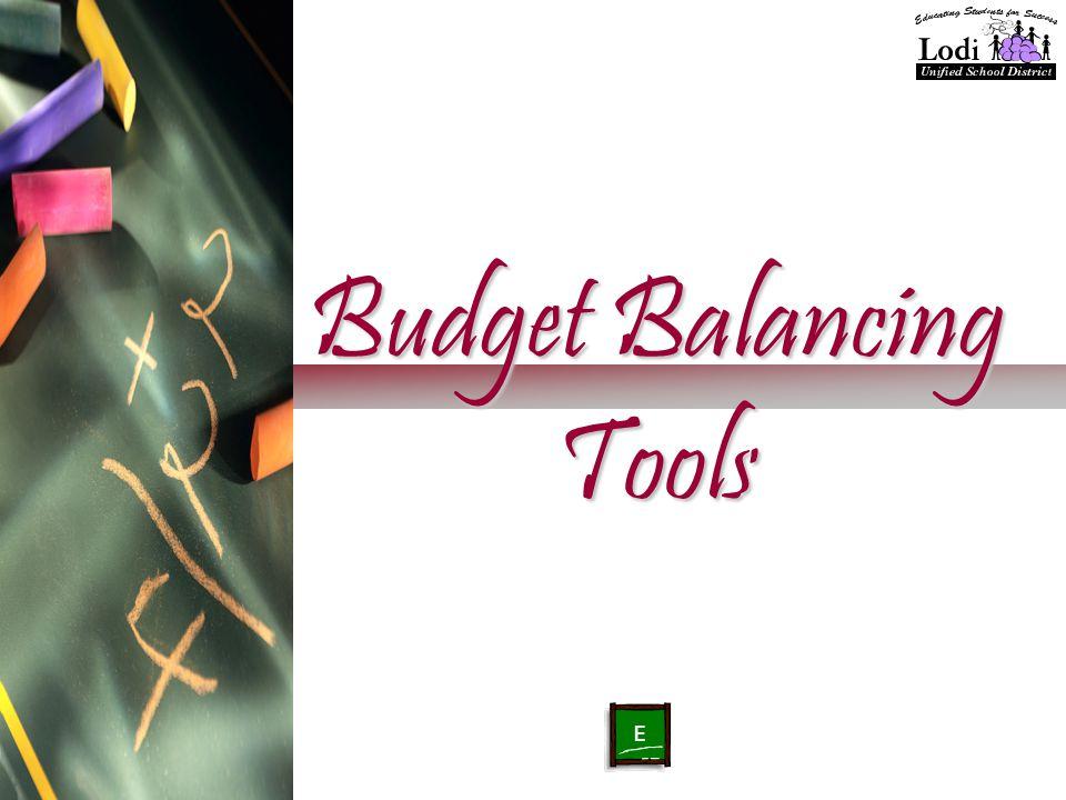 Budget Balancing Tools E