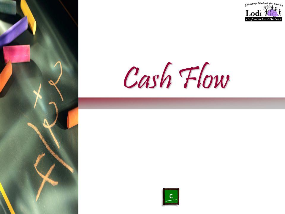 Cash Flow C