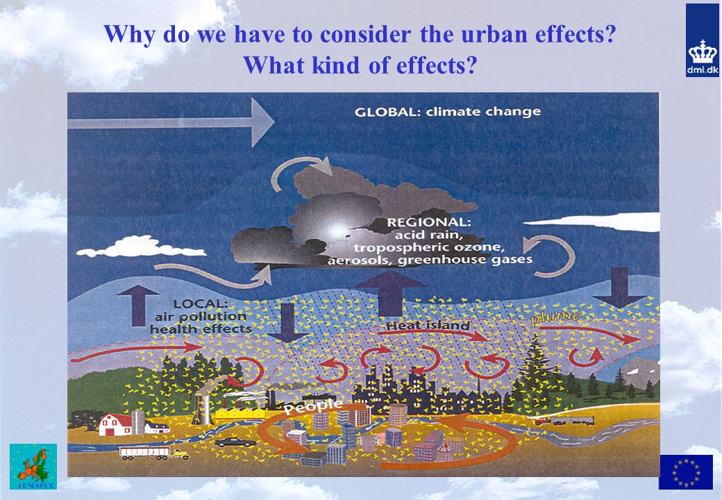 COST 728: Enhancing meso-scale meteorological modelling capabilities for air pollution and dispersion applications (2004-2009) The Action will encourage the advance of the science in terms of parametrisation schemes, integration methodologies/strategies, air pollution and other dispersion applications as well as developing model evaluation methods.