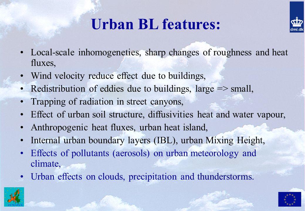 Urban anthropogenic heat flux