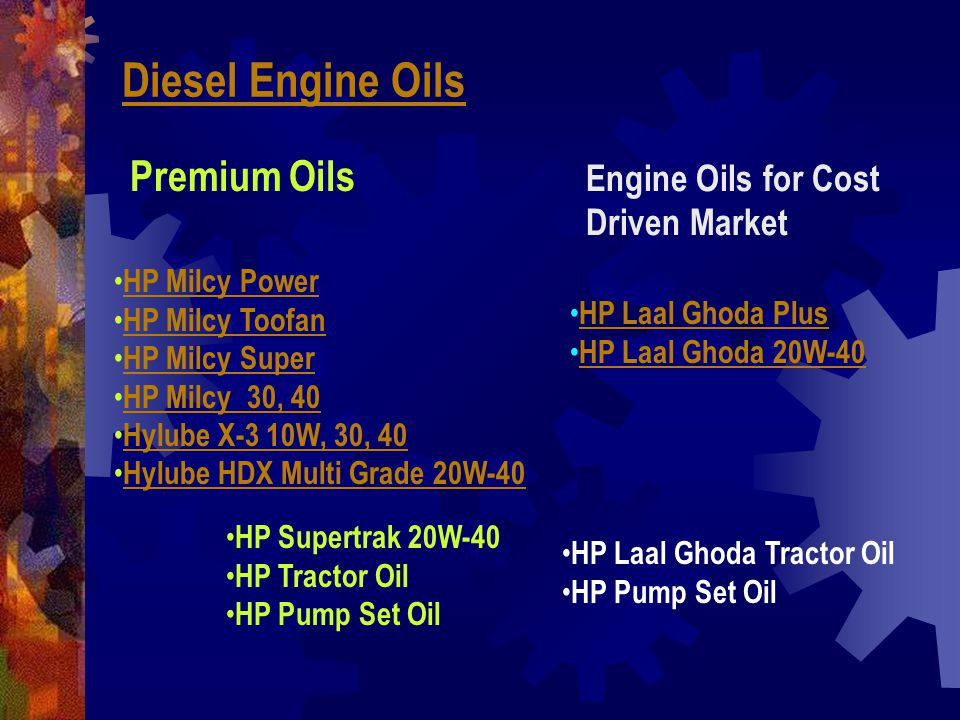 Petrol Engine Oils for Cars HP Extra Super Motor Oil 20W-40 HP Extra Super Motor Oil 20W-50 HP Cruise HP SJX 15W-40 Petrol Engine Oils for 4 Stroke Bi