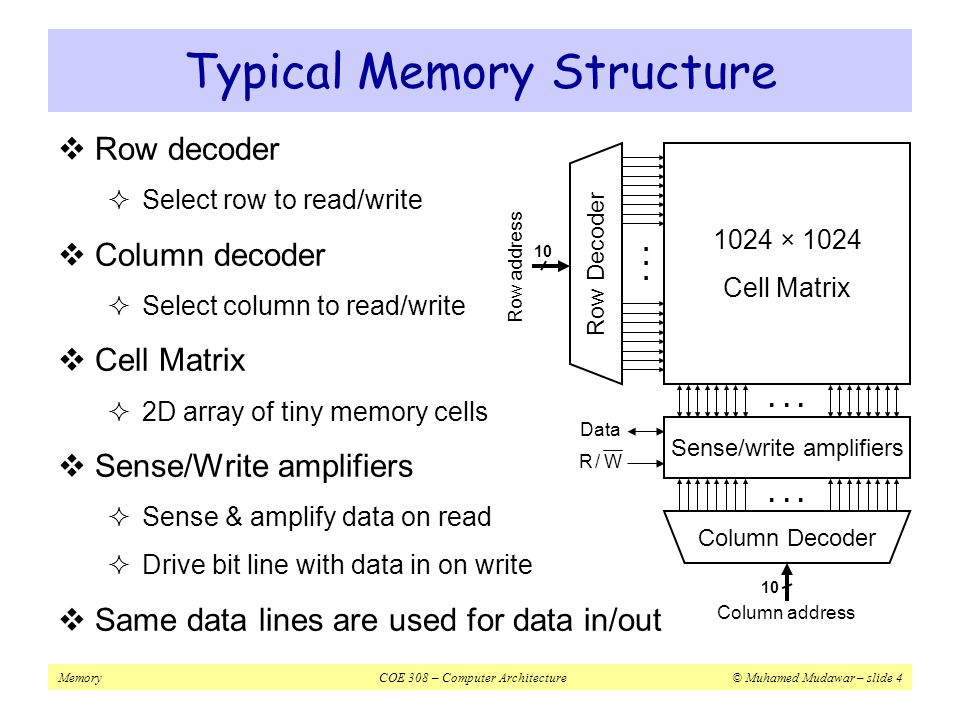 MemoryCOE 308 – Computer Architecture© Muhamed Mudawar – slide 5 Static RAM Storage Cell  Static RAM (SRAM): fast but expensive RAM  6-Transistor cell with no static current  Typically used for caches  Provides fast access time  Cell Implementation:  Cross-coupled inverters store bit  Two pass transistors  Row decoder selects the word line  Pass transistors enable the cell to be read and written Typical SRAM cell Vcc Word line bit