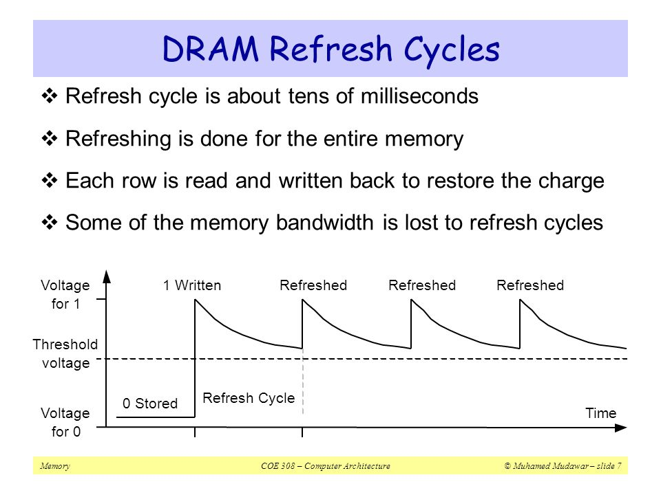 MemoryCOE 308 – Computer Architecture© Muhamed Mudawar – slide 18 What is a Cache Memory .