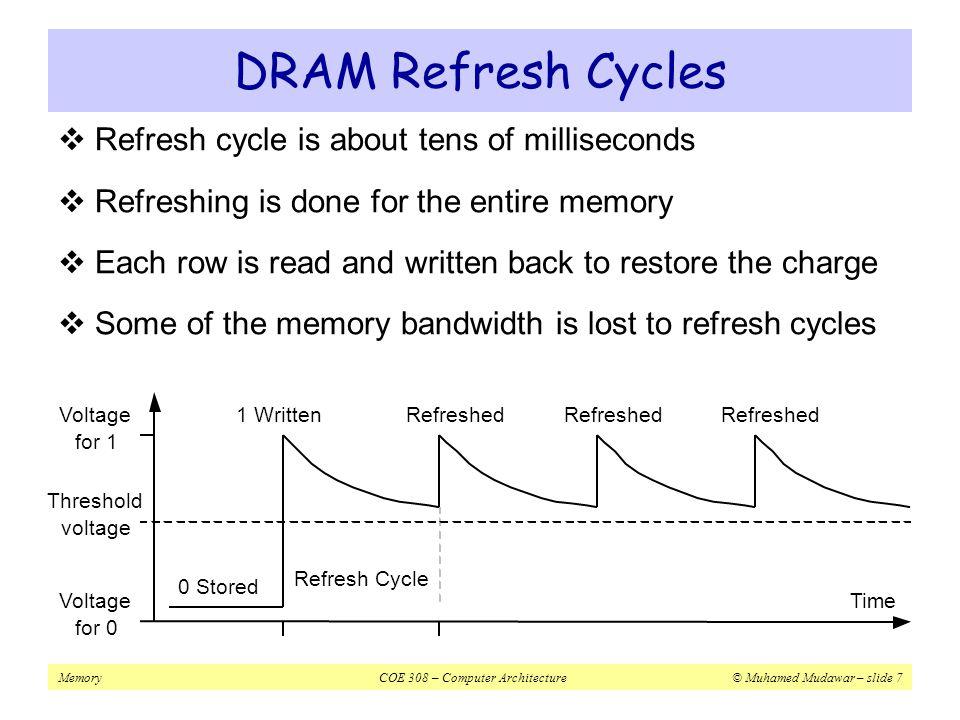 MemoryCOE 308 – Computer Architecture© Muhamed Mudawar – slide 38 Next...