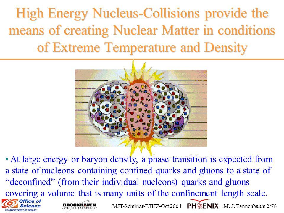 MJT-Seminar-ETHZ-Oct 2004M.J. Tannenbaum 62/78 Actual calculated   0 +...