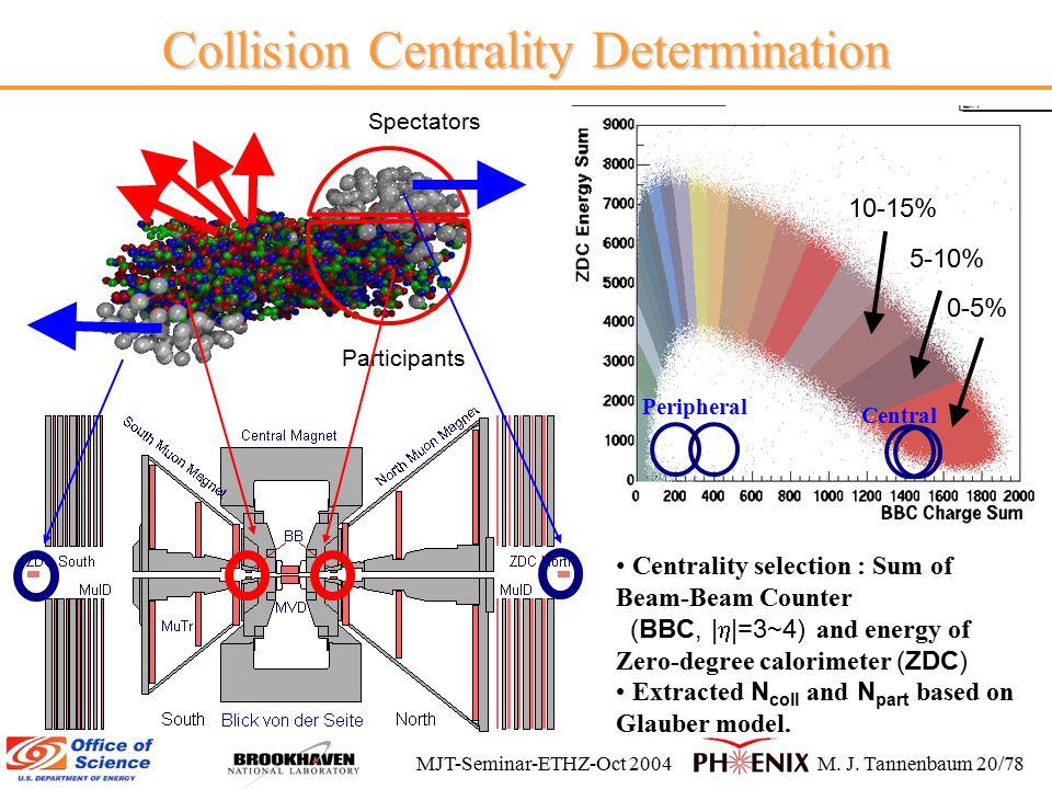 MJT-Seminar-ETHZ-Oct 2004M. J. Tannenbaum 19/78 Schematic Au+Au collision