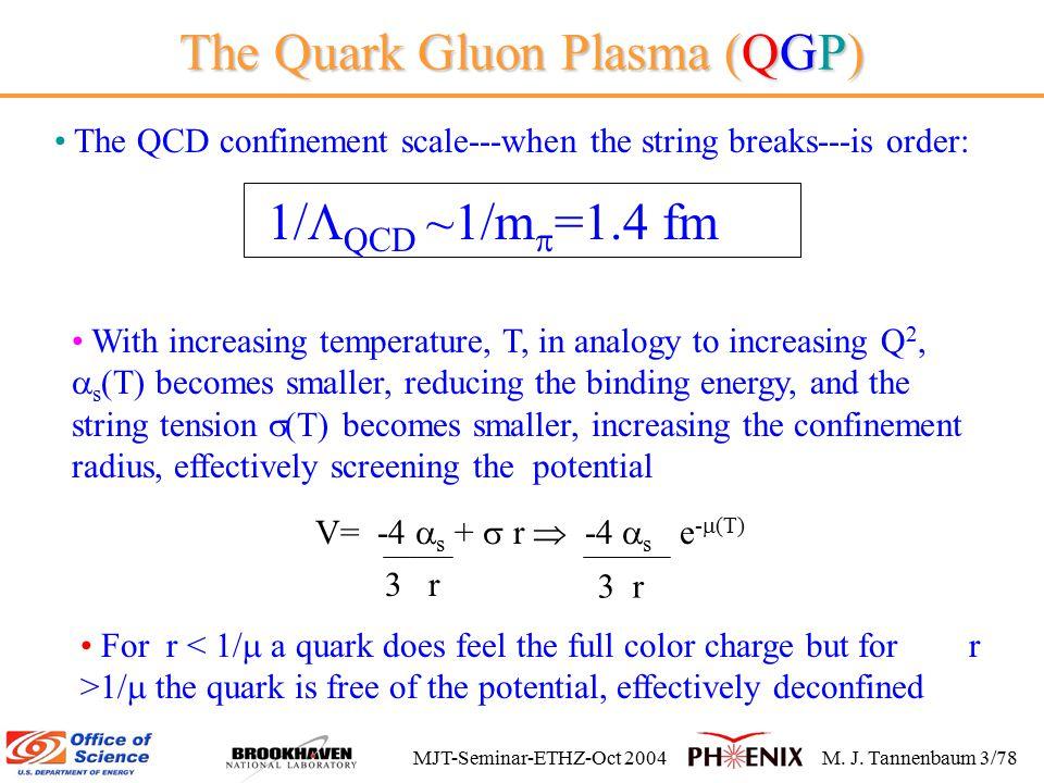 MJT-Seminar-ETHZ-Oct 2004M. J. Tannenbaum 23/78 Spacetime evolution is important
