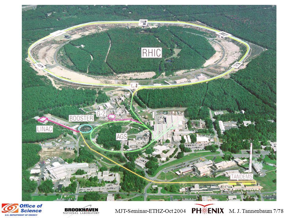 MJT-Seminar-ETHZ-Oct 2004M. J. Tannenbaum 17/78 Example of a central Au+Au event at  s nn =200 GeV