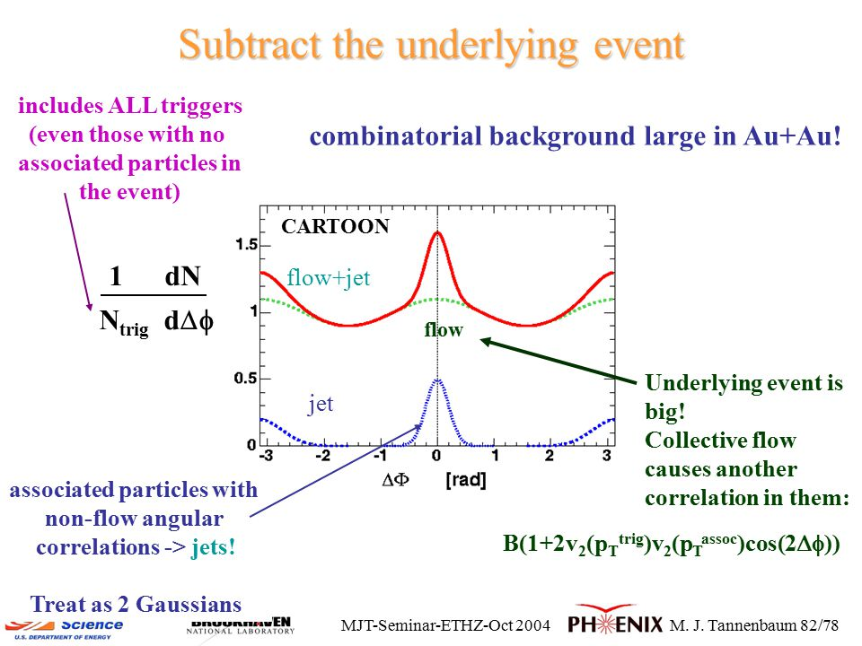 MJT-Seminar-ETHZ-Oct 2004M. J.