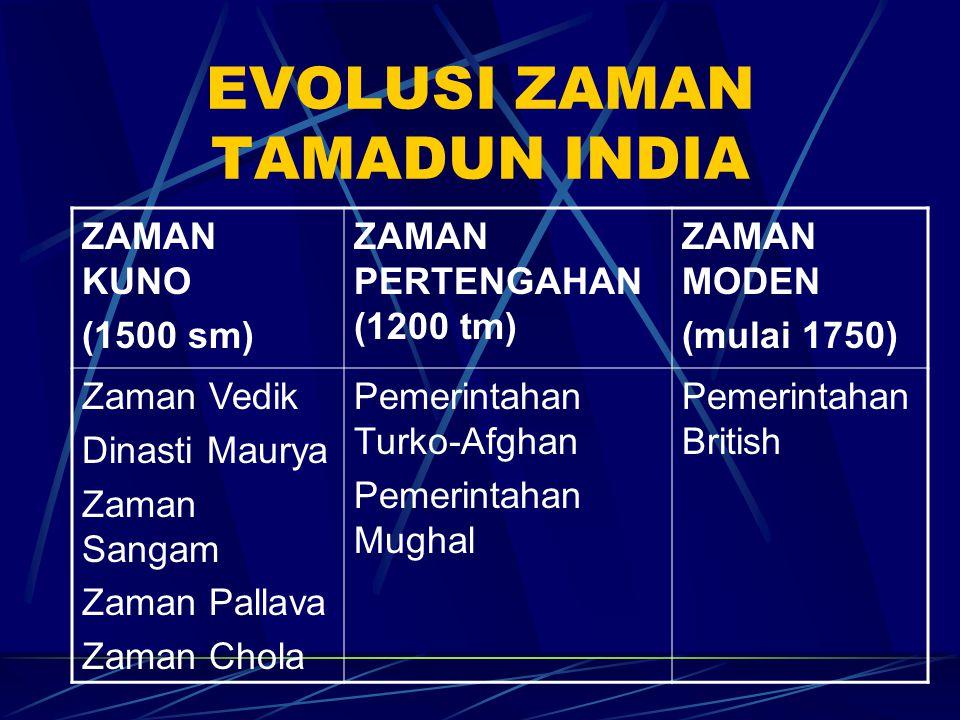 EVOLUSI ZAMAN TAMADUN INDIA ZAMAN KUNO (1500 sm) ZAMAN PERTENGAHAN (1200 tm) ZAMAN MODEN (mulai 1750) Zaman Vedik Dinasti Maurya Zaman Sangam Zaman Pa