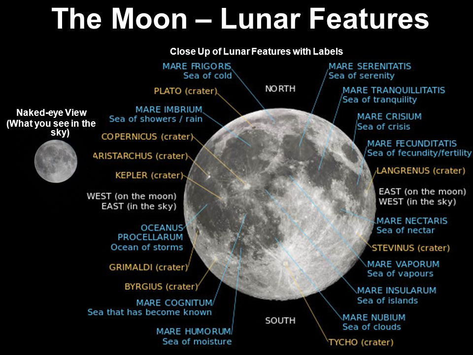 The Moon – Lunar Features Close Up of Lunar Features with Labels Naked-eye View (What you see in the sky)