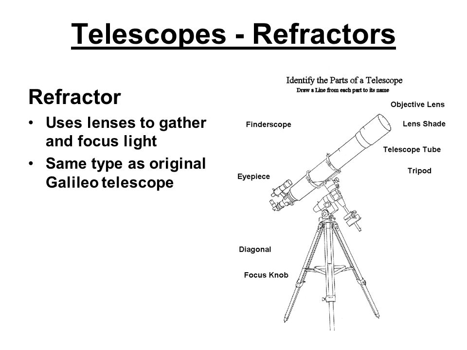 Telescopes - Refractors Refractor Uses lenses to gather and focus light Same type as original Galileo telescope
