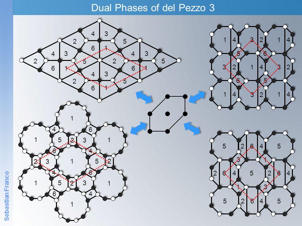 Sebastian Franco Dual Phases of del Pezzo 3 1 2 2 2 2 3 3 3 4 4 5 5 5 6 6 1 1 4 6 1 4 6 1 1 1 1 1 1 1 2 2 2 2 3 3 3 3 4 4 4 4 5 5 5 5 6 6 6 6 3 31 1 4 4 4 4 6 66 6 2 22 2 55 5 55 5 56 6 2 2 2 2 3 33 3 41 4141 4141