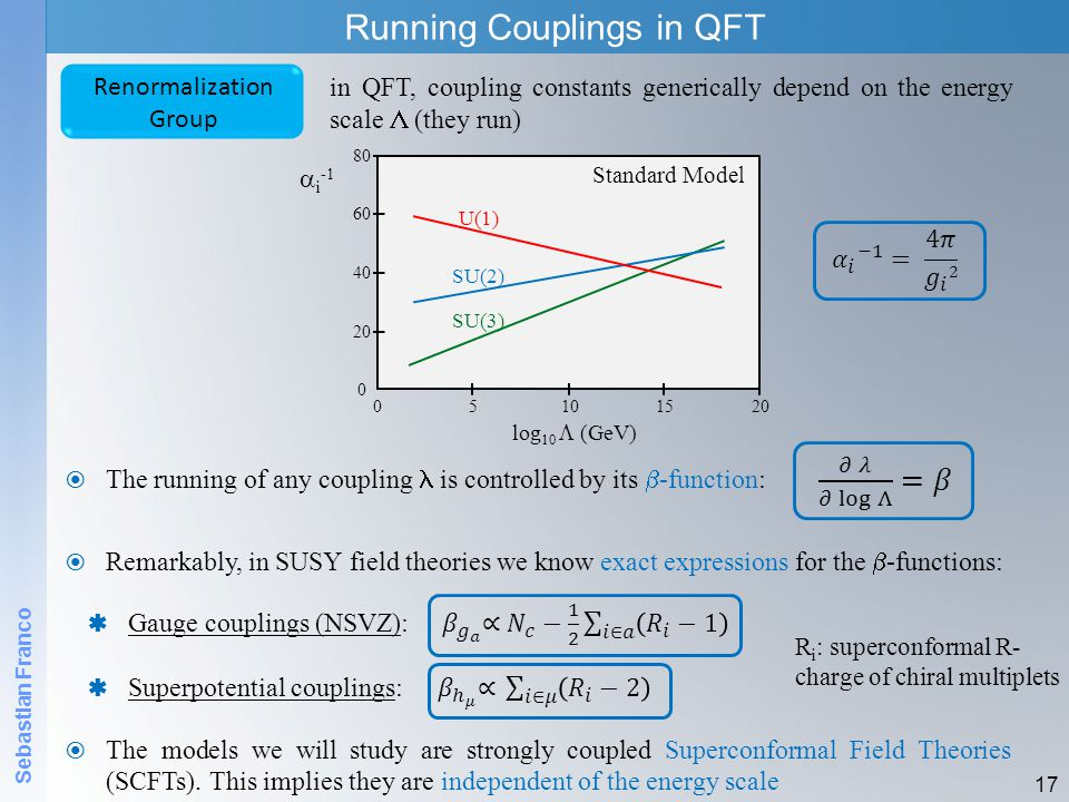 Sebastian Franco Running Couplings in QFT in QFT, coupling constants generically depend on the energy scale  (they run) 17 Standard Model log 10  (GeV)  i U(1) SU(2) SU(3)  Remarkably, in SUSY field theories we know exact expressions for the  -functions: R i : superconformal R- charge of chiral multiplets  The models we will study are strongly coupled Superconformal Field Theories (SCFTs).