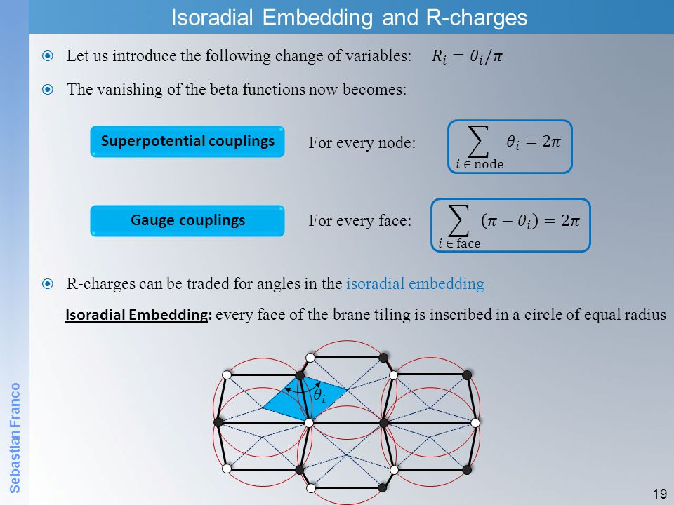 Sebastian Franco Isoradial Embedding and R-charges  The vanishing of the beta functions now becomes: 19 Superpotential couplings For every node: Gauge couplings For every face:  R-charges can be traded for angles in the isoradial embedding Isoradial Embedding: every face of the brane tiling is inscribed in a circle of equal radius