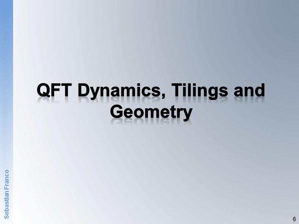 7 Graphical Gauge Theory Dynamics P 1 (X i )P 2 (X i ) X1X1 X2X2 P 1 (X i ) ×P 2 (X i )  2-valent nodes map to mass terms in the gauge theory.