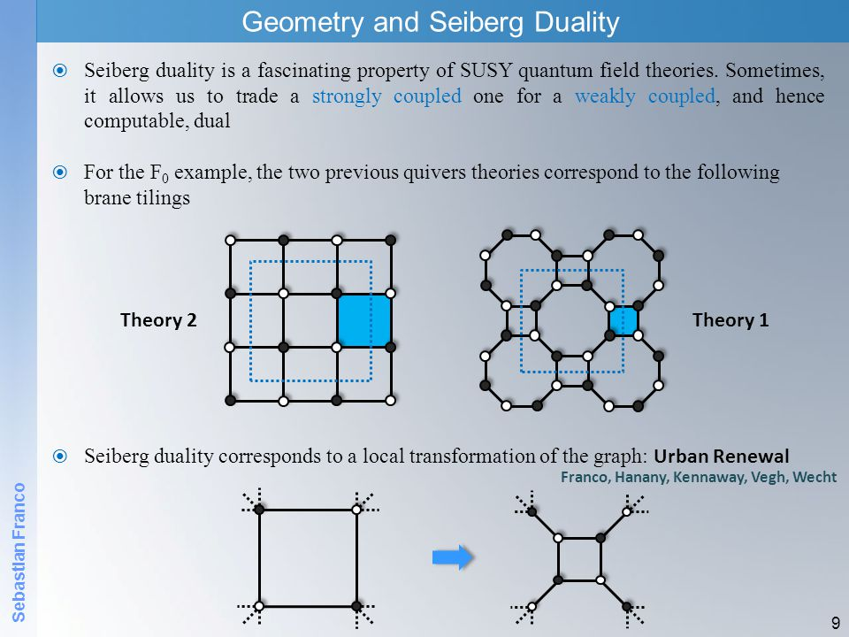 Sebastian Franco Geometry and Seiberg Duality  Seiberg dualizing twice, takes us back to the original theory  The Calabi-Yau geometry is automatically invariant under this transformation CY Invariance Cluster Transformation Seiberg Duality  From the perspective of the dual quiver, this corresponds to a quiver mutation SD 1 SD 2 We have generated massive fields and can integrate them out 10
