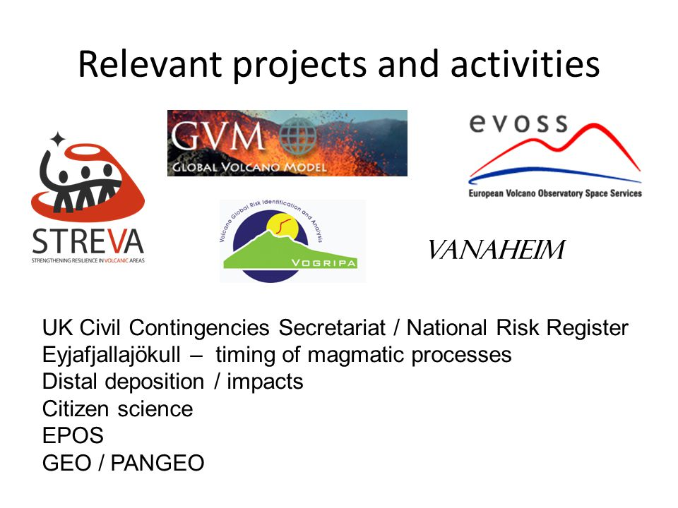 Relevant projects and activities VANAHEIM UK Civil Contingencies Secretariat / National Risk Register Eyjafjallajökull – timing of magmatic processes Distal deposition / impacts Citizen science EPOS GEO / PANGEO