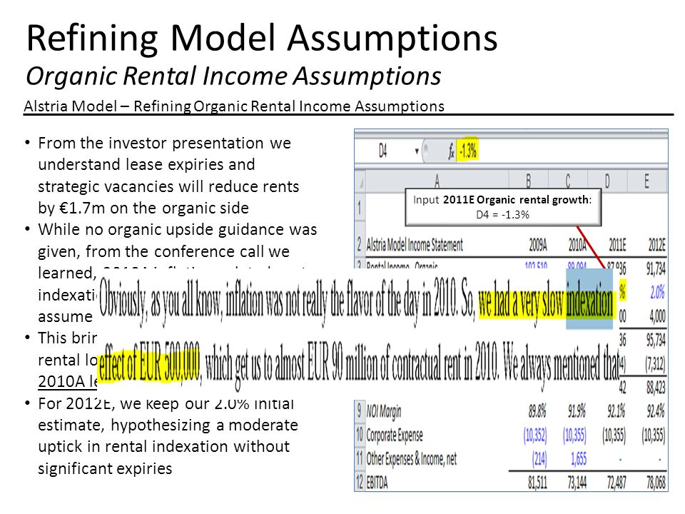 Refining Model Assumptions Organic Rental Income Assumptions Alstria Model – Refining Organic Rental Income Assumptions From the investor presentation we understand lease expiries and strategic vacancies will reduce rents by €1.7m on the organic side While no organic upside guidance was given, from the conference call we learned, 2010A inflation-related rent indexation was about €500k.