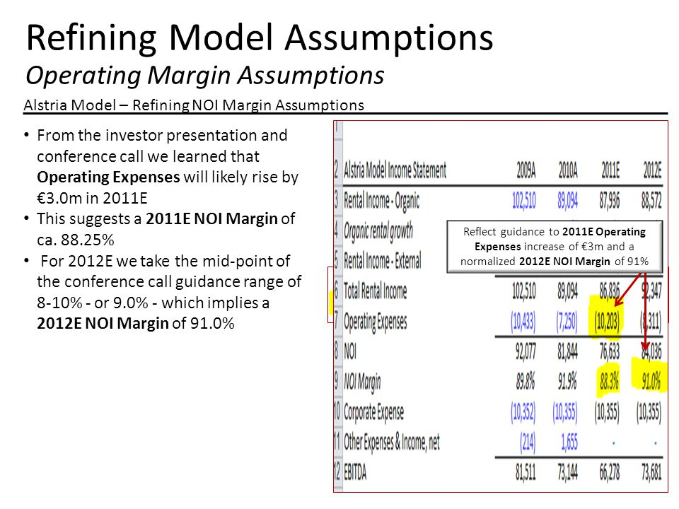Refining Model Assumptions Operating Margin Assumptions Alstria Model – Refining NOI Margin Assumptions From the investor presentation and conference call we learned that Operating Expenses will likely rise by €3.0m in 2011E This suggests a 2011E NOI Margin of ca.