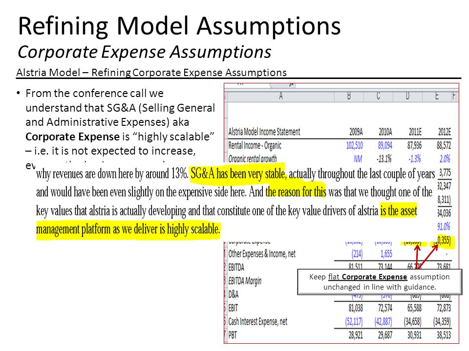 Refining Model Assumptions Corporate Expense Assumptions Alstria Model – Refining Corporate Expense Assumptions From the conference call we understand that SG&A (Selling General and Administrative Expenses) aka Corporate Expense is highly scalable – i.e.