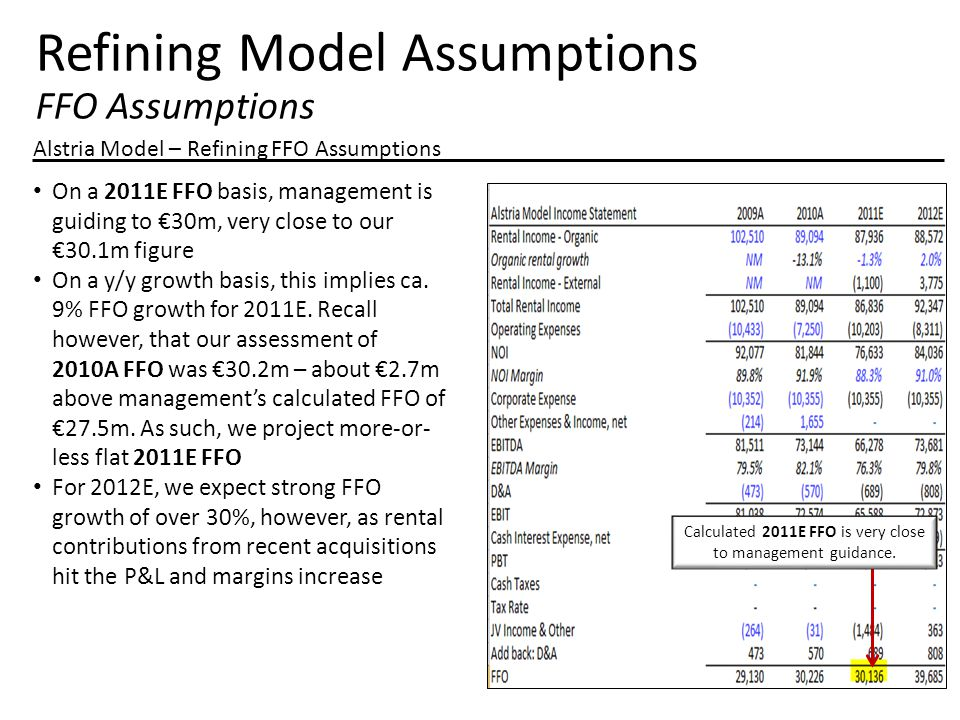 Refining Model Assumptions FFO Assumptions Alstria Model – Refining FFO Assumptions On a 2011E FFO basis, management is guiding to €30m, very close to our €30.1m figure On a y/y growth basis, this implies ca.