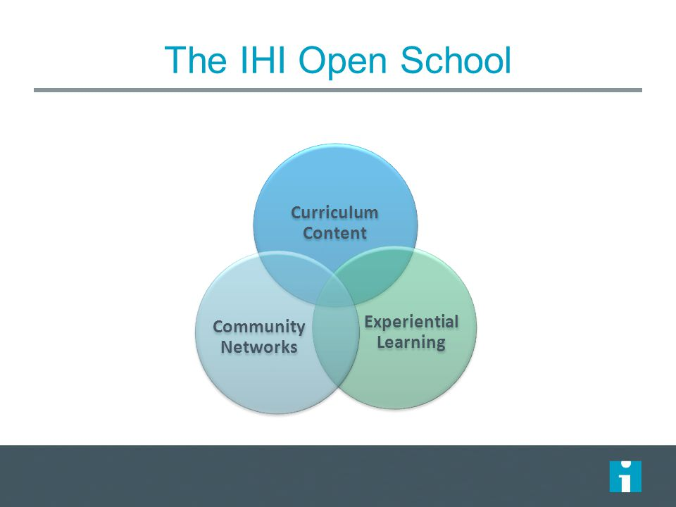 The IHI Open School