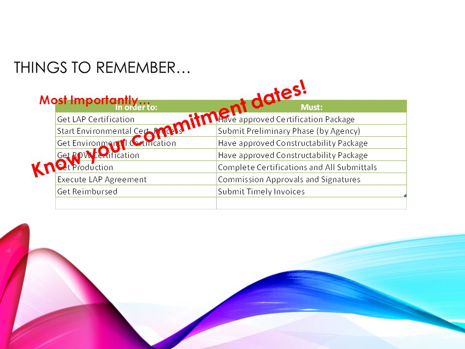 Most Importantly… Know your commitment dates! THINGS TO REMEMBER…