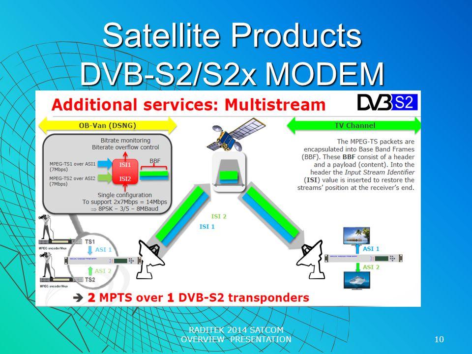 Satellite Products DVB-S2/S2x MODEM 10 RADITEK 2014 SATCOM OVERVIEW PRESENTATION