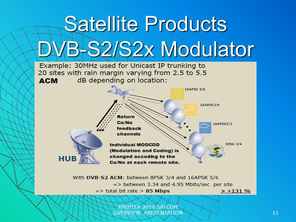 Satellite Products DVB-S2/S2x Modulator 11 RADITEK 2014 SATCOM OVERVIEW PRESENTATION