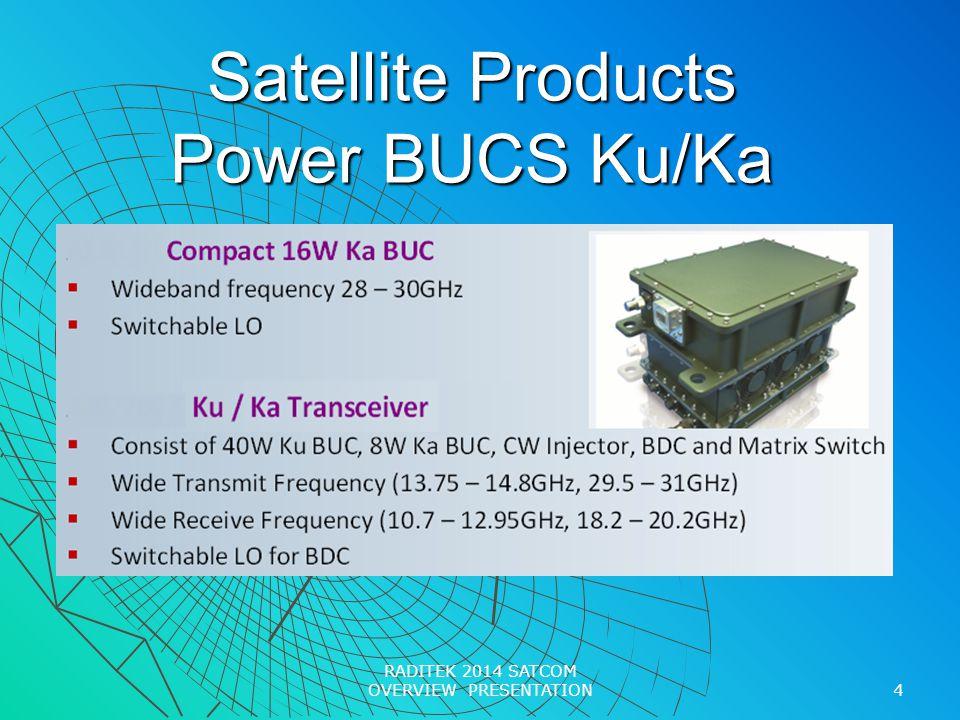 Satellite Products Power BUCS Ku/Ka 4 RADITEK 2014 SATCOM OVERVIEW PRESENTATION