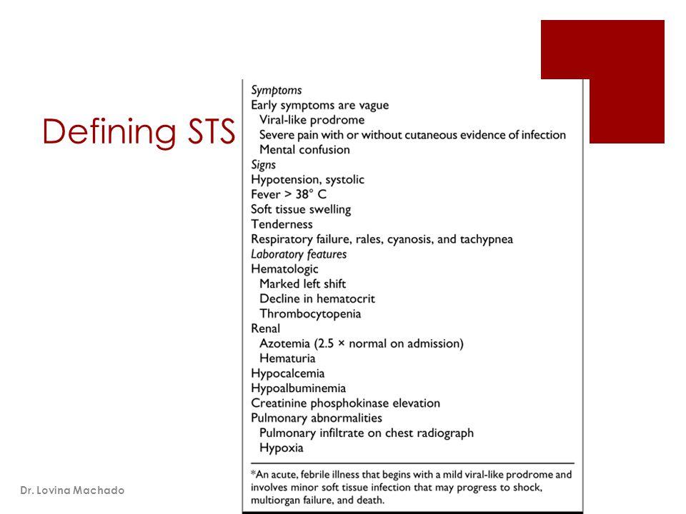 Defining STSS Dr. Lovina Machado