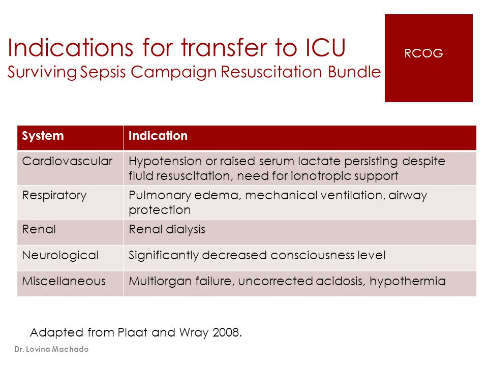 Indications for transfer to ICU Surviving Sepsis Campaign Resuscitation Bundle SystemIndication CardiovascularHypotension or raised serum lactate pers