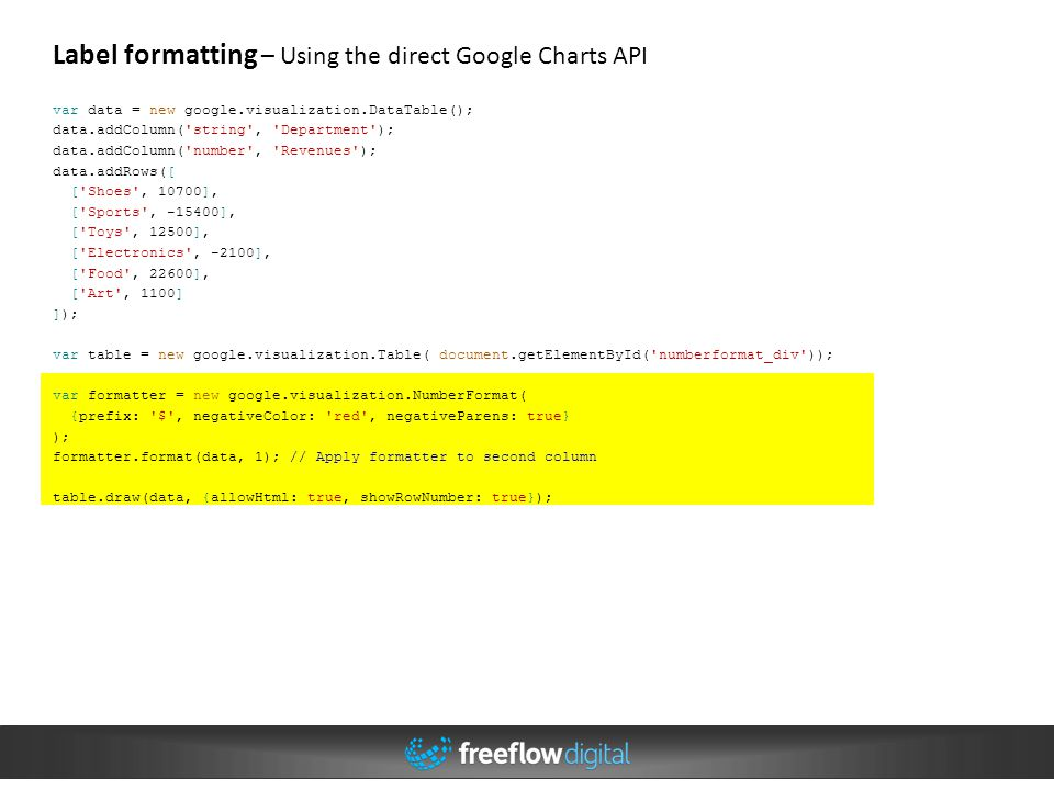 Chart editor - https://code.google.com/apis/ajax/playground/?type=visualization#chart_editor